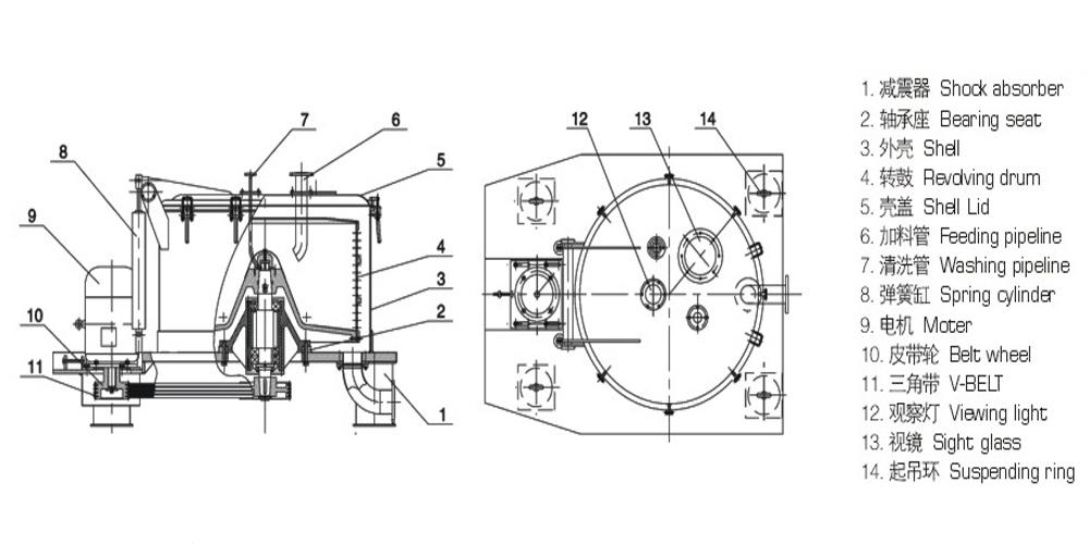 L(P)B Platform Hermetical Centrifuge